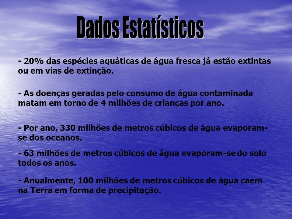 Dados Estatísticos - 20% das espécies aquáticas de água fresca já estão extintas ou em vias de extinção.