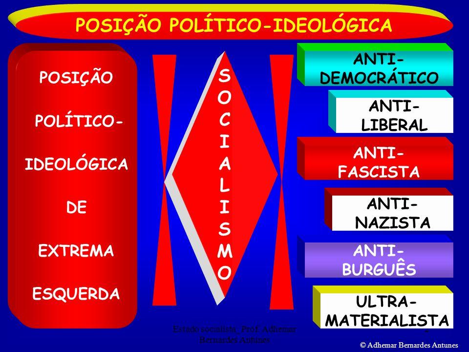 POSIÇÃO POLÍTICO-IDEOLÓGICA