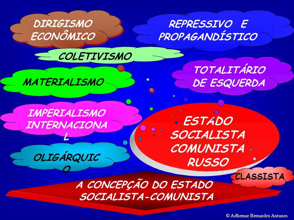ESTADO SOCIALISTA COMUNISTA RUSSO