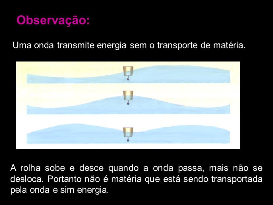 Observação: Uma onda transmite energia sem o transporte de matéria.