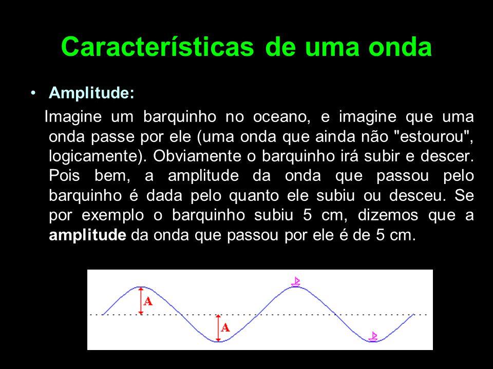 Características de uma onda