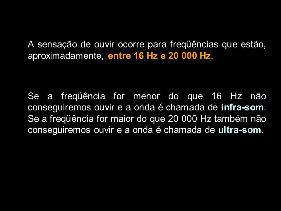 A sensação de ouvir ocorre para freqüências que estão, aproximadamente, entre 16 Hz e 20 000 Hz.