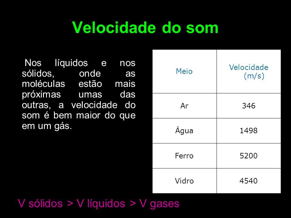 Velocidade do som V sólidos > V líquidos > V gases