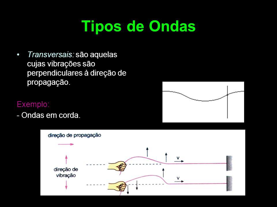 Tipos de Ondas Transversais: são aquelas cujas vibrações são perpendiculares à direção de propagação.