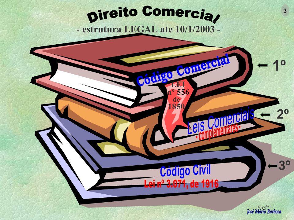 Direito Comercial 1º 2º 3º Código Comercial Leis Comerciais
