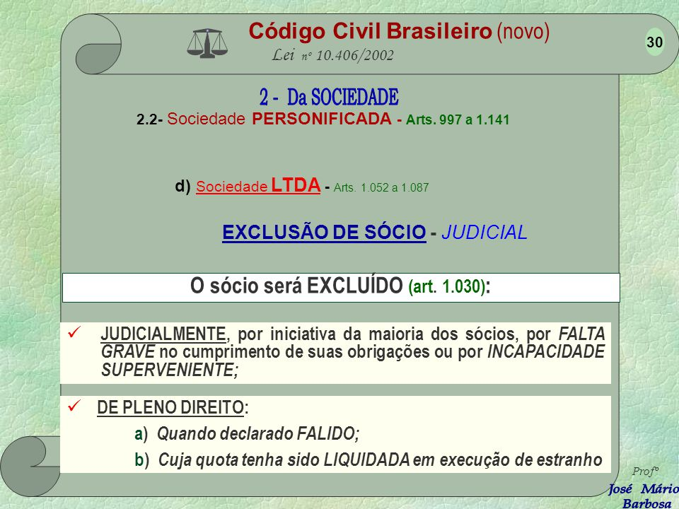 O sócio será EXCLUÍDO (art. 1.030):