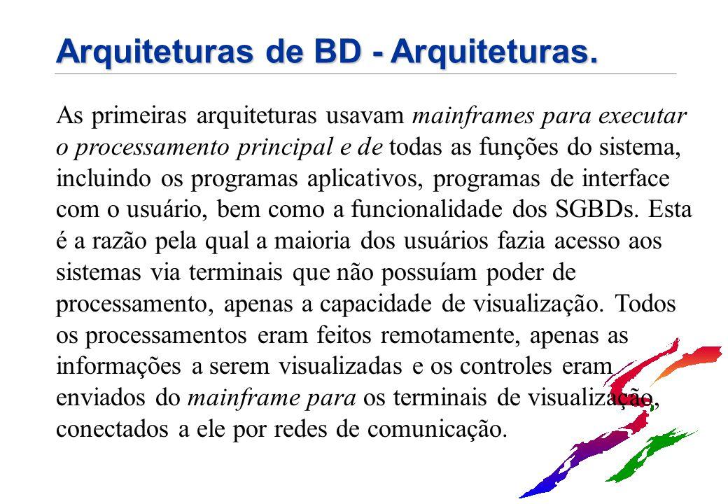 Arquiteturas de BD - Arquiteturas.