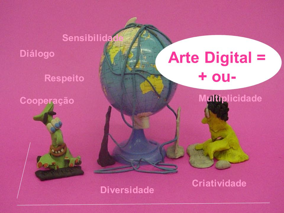 Arte Digital = + ou- Sensibilidade Diálogo Respeito Multiplicidade