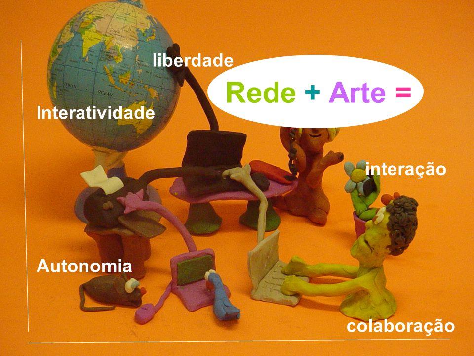 liberdade Rede + Arte = Interatividade interação Autonomia colaboração