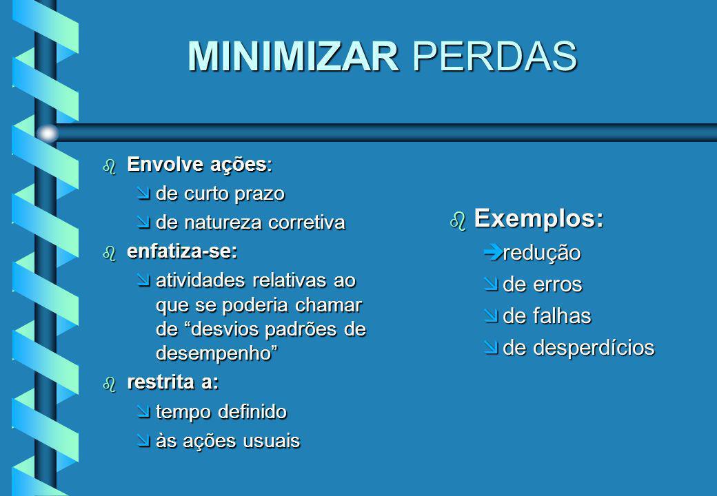 MINIMIZAR PERDAS Exemplos: redução de erros de falhas de desperdícios