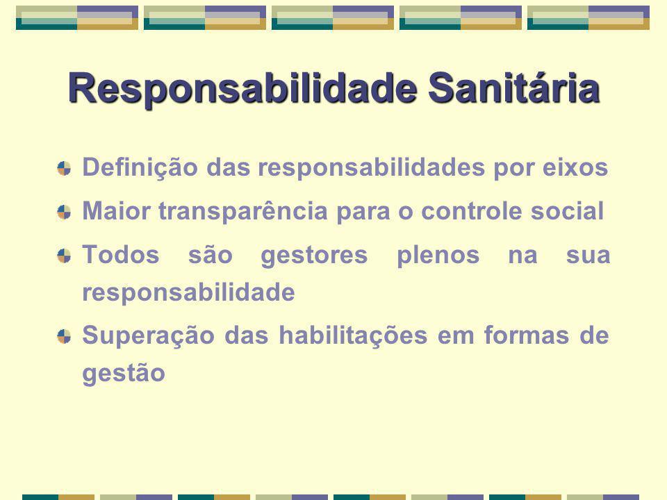 Responsabilidade Sanitária
