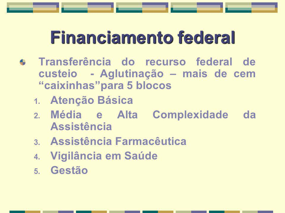 Financiamento federal