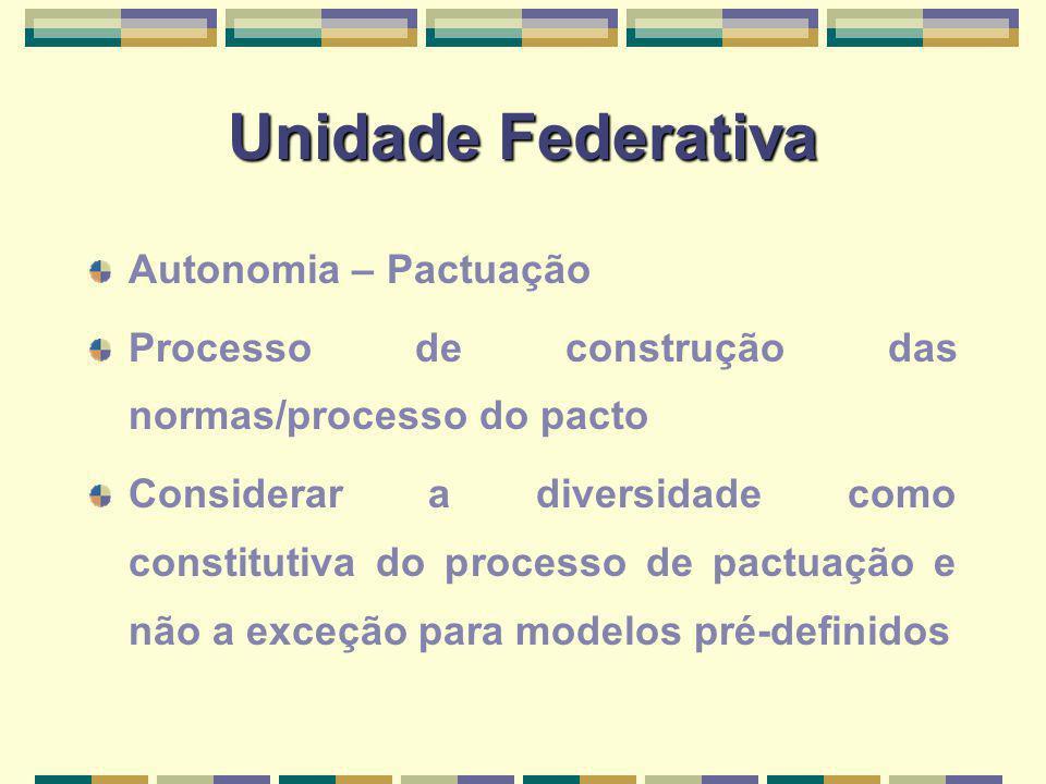Unidade Federativa Autonomia – Pactuação