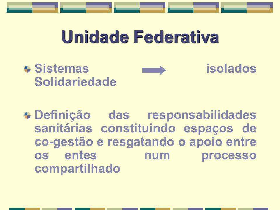 Unidade Federativa Sistemas isolados Solidariedade