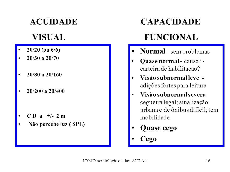 ACUIDADE CAPACIDADE VISUAL FUNCIONAL