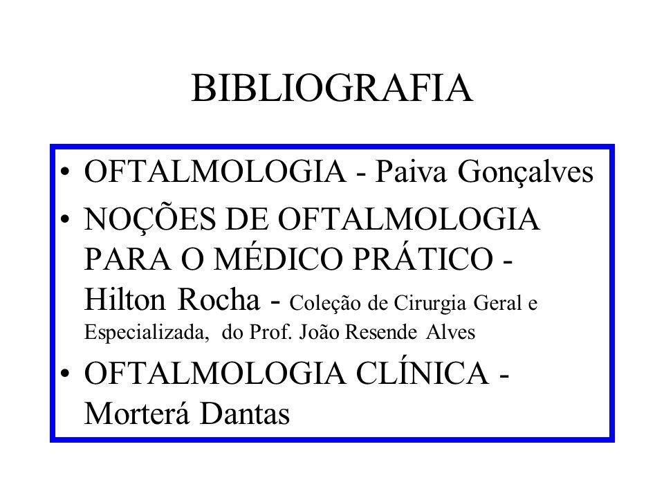 BIBLIOGRAFIA OFTALMOLOGIA - Paiva Gonçalves