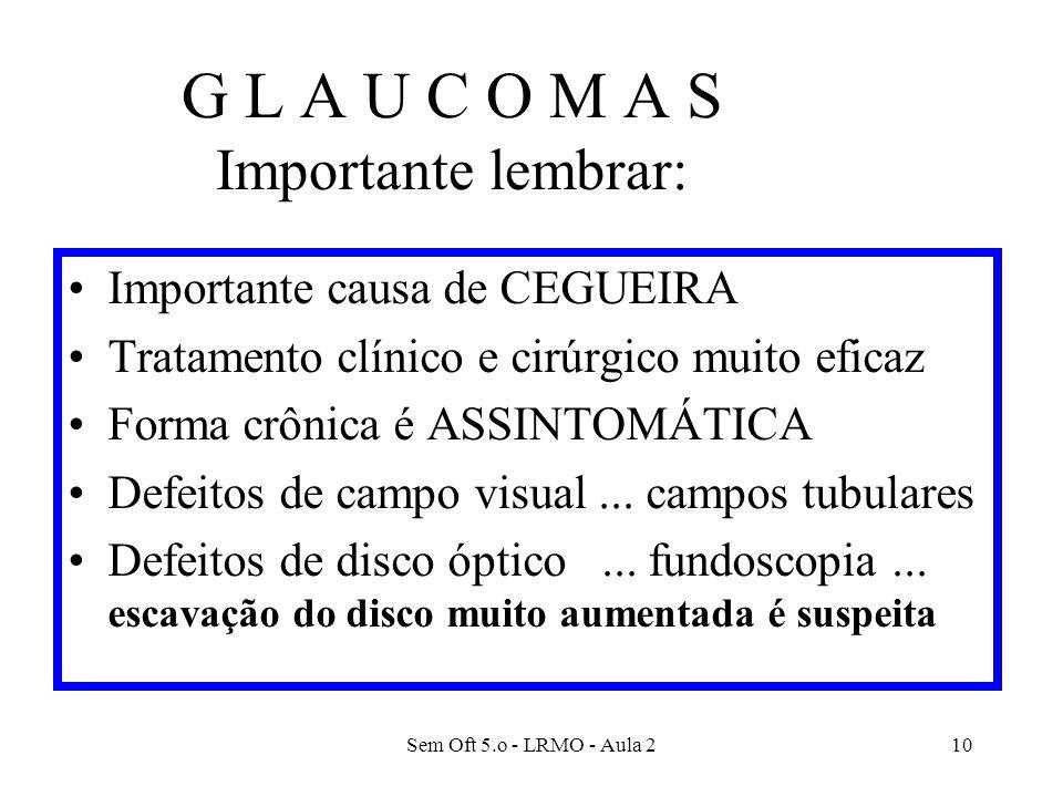 G L A U C O M A S Importante lembrar: