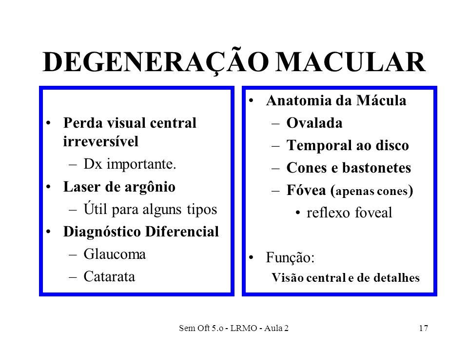 DEGENERAÇÃO MACULAR Perda visual central irreversível Dx importante.