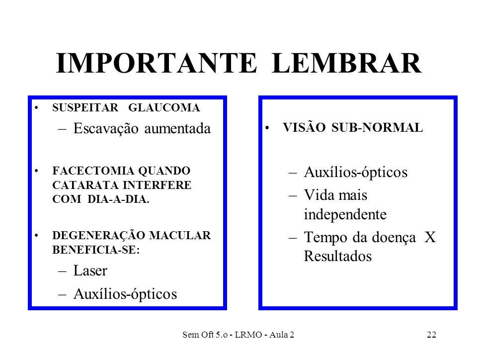 IMPORTANTE LEMBRAR Escavação aumentada Auxílios-ópticos