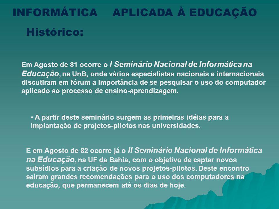 INFORMÁTICA APLICADA À EDUCAÇÃO