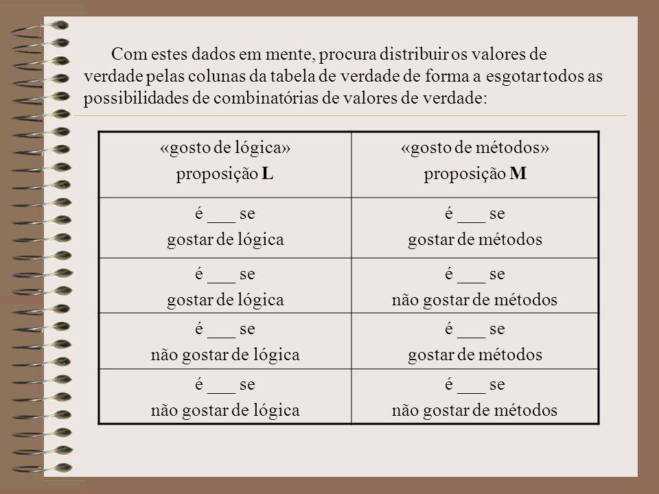 Com estes dados em mente, procura distribuir os valores de verdade pelas colunas da tabela de verdade de forma a esgotar todos as possibilidades de combinatórias de valores de verdade: