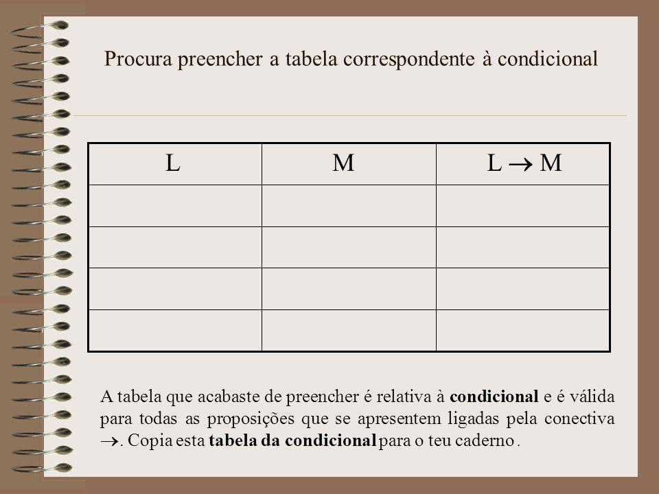 Procura preencher a tabela correspondente à condicional