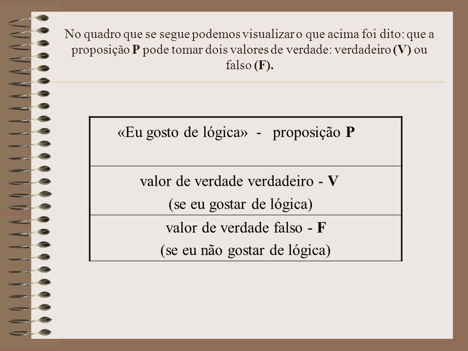 «Eu gosto de lógica» - proposição P valor de verdade verdadeiro - V
