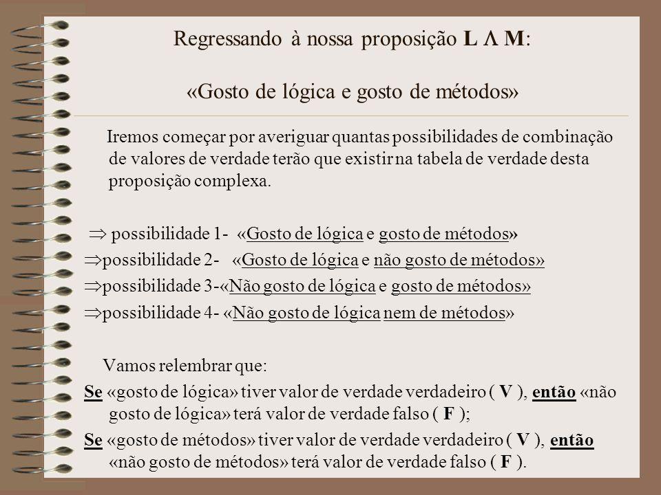 Regressando à nossa proposição L  M: «Gosto de lógica e gosto de métodos»
