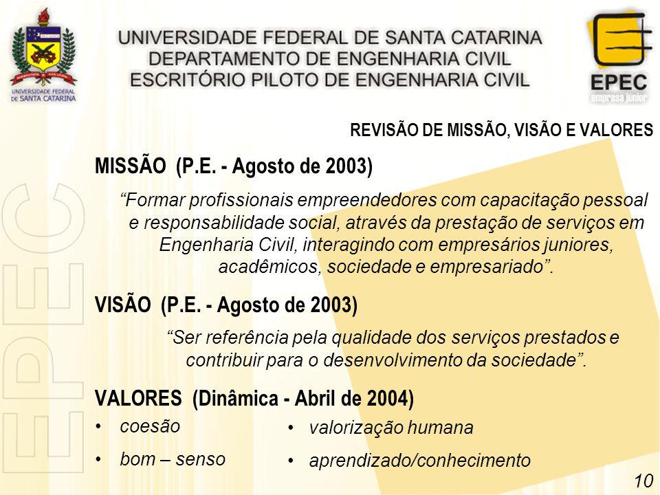 REVISÃO DE MISSÃO, VISÃO E VALORES