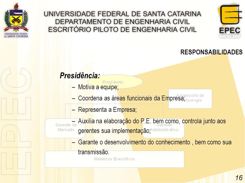 Presidência: RESPONSABILIDADES Motiva a equipe;