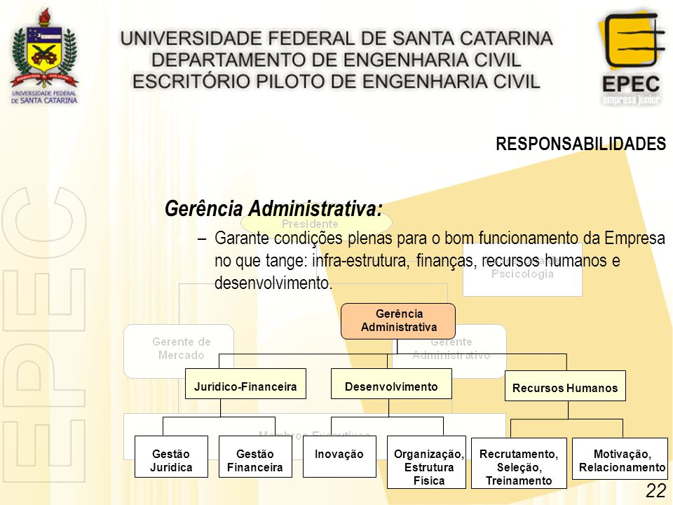 Gerência Administrativa: