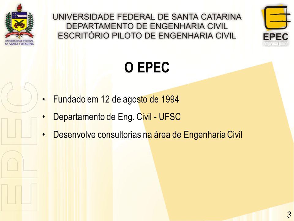O EPEC Fundado em 12 de agosto de 1994