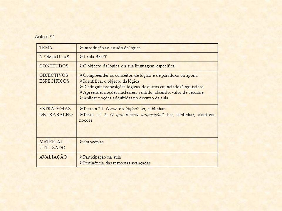 Aula n.º 1 TEMA. Introdução ao estudo da lógica. N.º de AULAS. 1 aula de 90 CONTEÚDOS. O objecto da lógica e a sua linguagem específica.