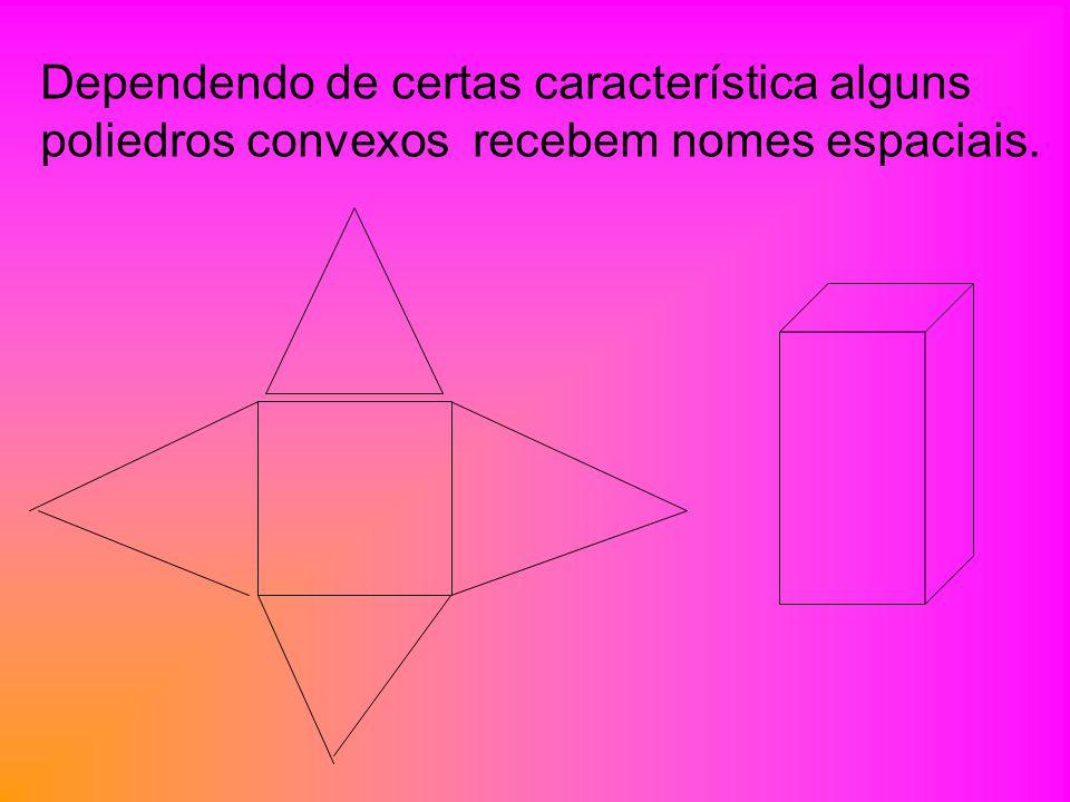 Dependendo de certas característica alguns poliedros convexos recebem nomes espaciais.