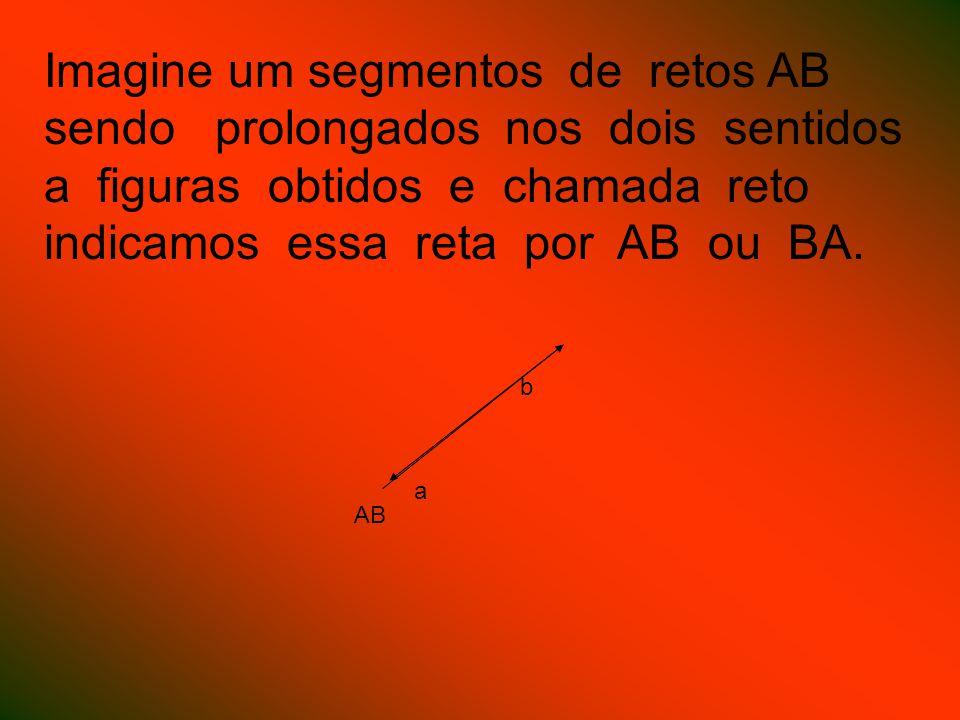 Imagine um segmentos de retos AB sendo prolongados nos dois sentidos a figuras obtidos e chamada reto indicamos essa reta por AB ou BA.