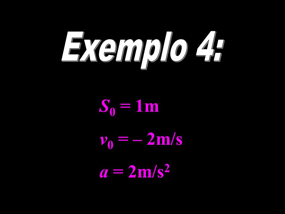 Exemplo 4: S0 = 1m v0 = – 2m/s a = 2m/s2