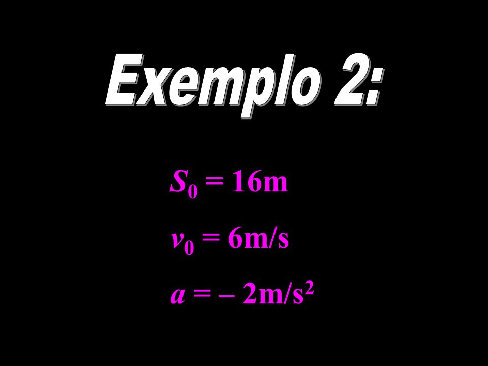 Exemplo 2: S0 = 16m v0 = 6m/s a = – 2m/s2