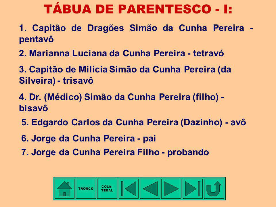 TÁBUA DE PARENTESCO - I: