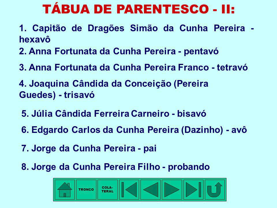 TÁBUA DE PARENTESCO - II: