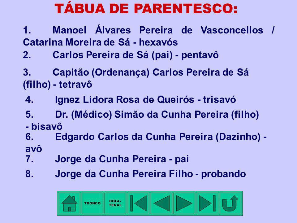 TÁBUA DE PARENTESCO: 1. Manoel Álvares Pereira de Vasconcellos / Catarina Moreira de Sá - hexavós. 2. Carlos Pereira de Sá (pai) - pentavô.