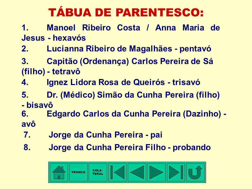 TÁBUA DE PARENTESCO: 1. Manoel Ribeiro Costa / Anna Maria de Jesus - hexavós. 2. Lucianna Ribeiro de Magalhães - pentavó.