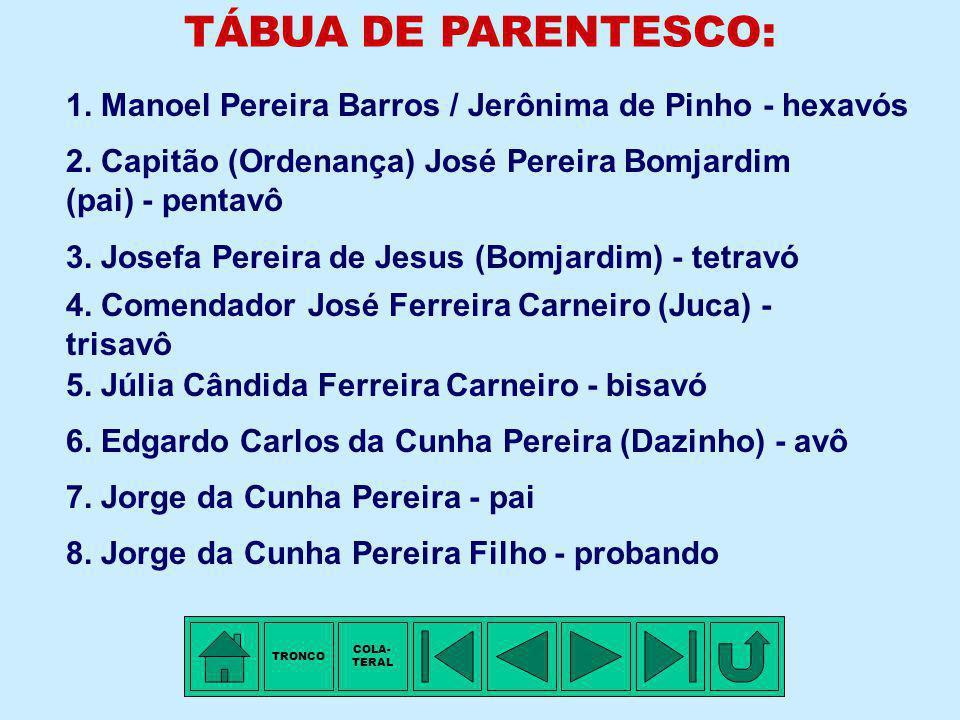 TÁBUA DE PARENTESCO: 1. Manoel Pereira Barros / Jerônima de Pinho - hexavós. 2. Capitão (Ordenança) José Pereira Bomjardim (pai) - pentavô.
