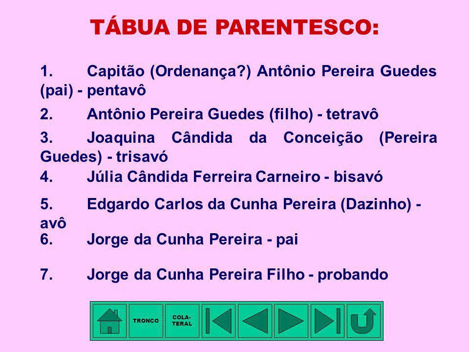 TÁBUA DE PARENTESCO: 1. Capitão (Ordenança ) Antônio Pereira Guedes (pai) - pentavô. 2. Antônio Pereira Guedes (filho) - tetravô.