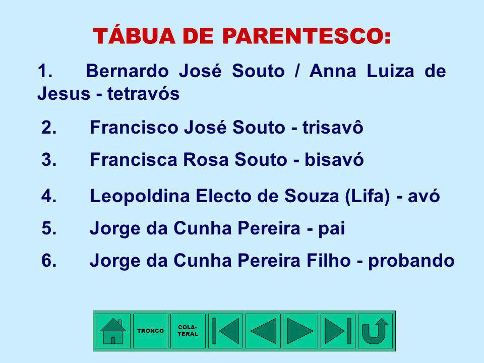 TÁBUA DE PARENTESCO: 1. Bernardo José Souto / Anna Luiza de Jesus - tetravós. 2. Francisco José Souto - trisavô.