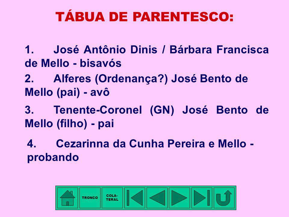 TÁBUA DE PARENTESCO: 1. José Antônio Dinis / Bárbara Francisca de Mello - bisavós. 2. Alferes (Ordenança ) José Bento de Mello (pai) - avô.
