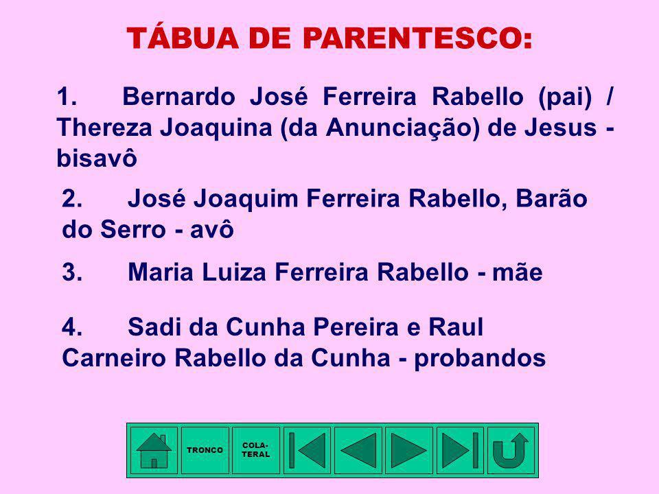 TÁBUA DE PARENTESCO: 1. Bernardo José Ferreira Rabello (pai) / Thereza Joaquina (da Anunciação) de Jesus - bisavô.