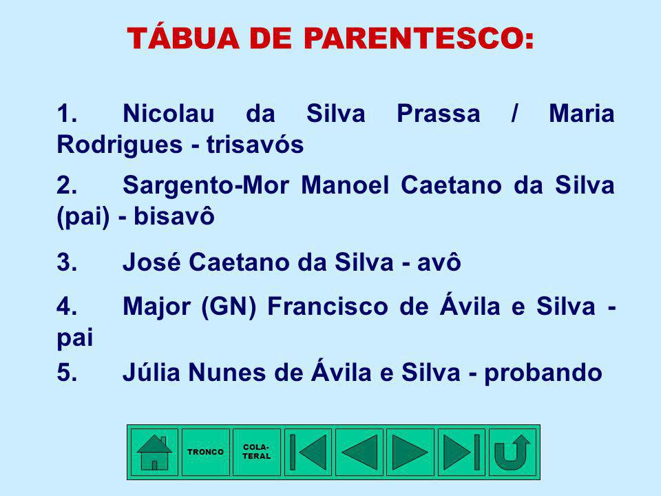 TÁBUA DE PARENTESCO: 1. Nicolau da Silva Prassa / Maria Rodrigues - trisavós. 2. Sargento-Mor Manoel Caetano da Silva (pai) - bisavô.