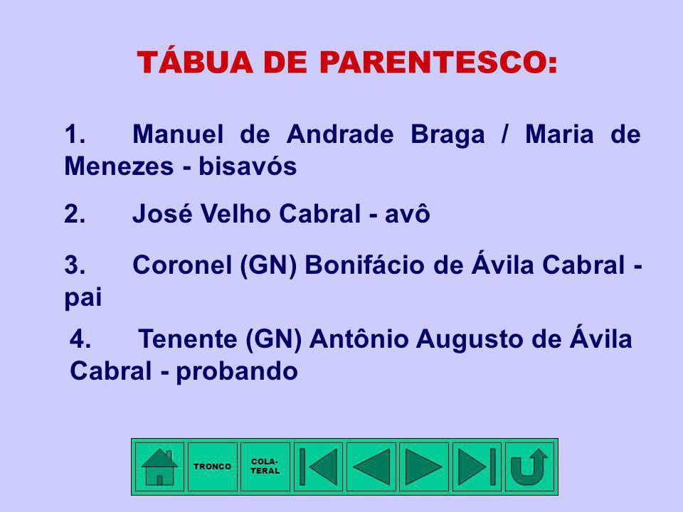 TÁBUA DE PARENTESCO: 1. Manuel de Andrade Braga / Maria de Menezes - bisavós. 2. José Velho Cabral - avô.