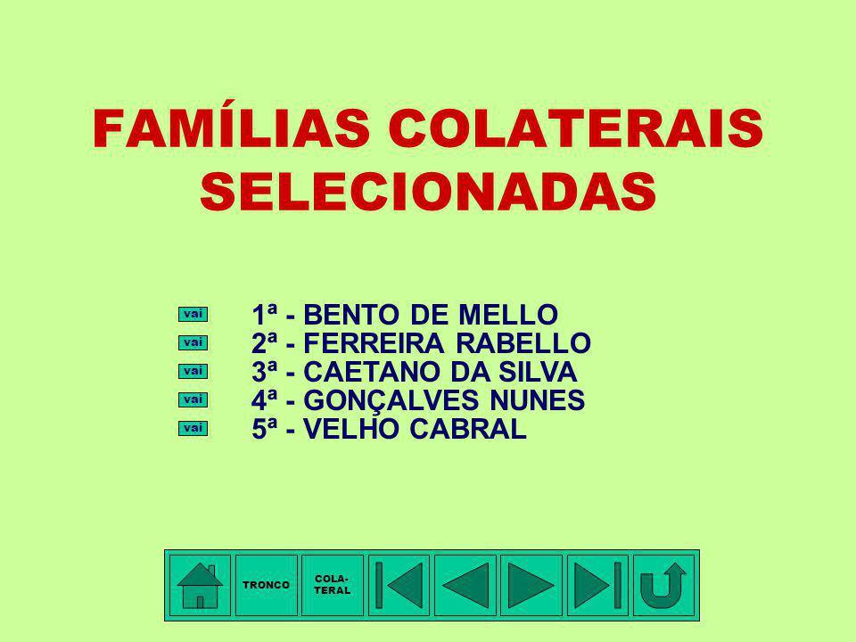 FAMÍLIAS COLATERAIS SELECIONADAS