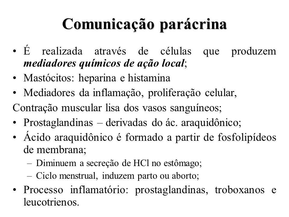Comunicação parácrina
